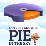 Not Just Another Pie In The Sky | FusionCharts