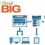 Think_Big_ResponsiveDesign