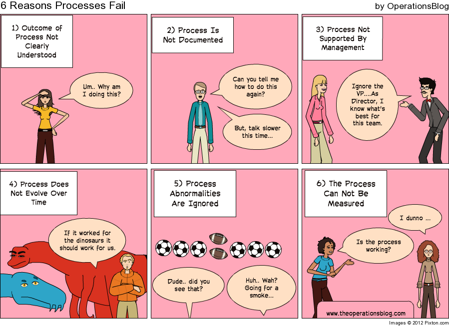 Pixton_Comic_6_Reasons_Processes_Fail_by_OperationsBlog2
