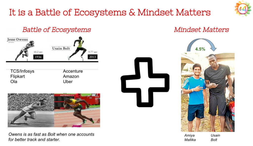 Battle of Ecosystems and Mindsets