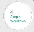 4 simple workfows