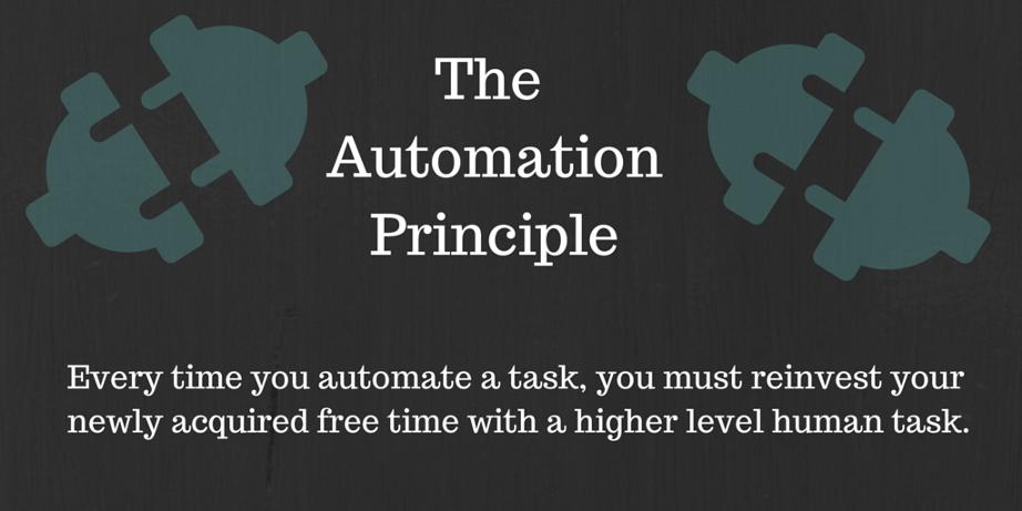 kayako automation principle