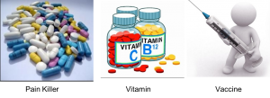vitaminvaacine