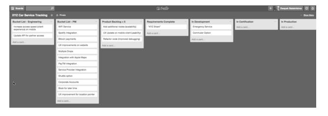 Trello schedule
