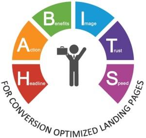 Habits_for_Conversion_Optimized_Landing_Pages