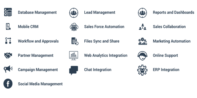 features that buyers look at when purchasing CRM Software
